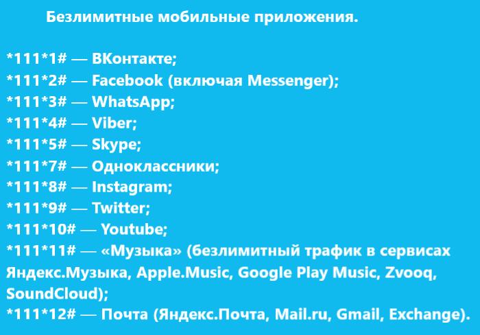 Безлимитные мобильные приложения