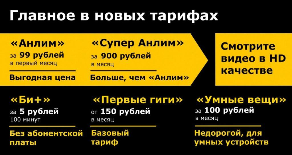 главное о новых тарифах