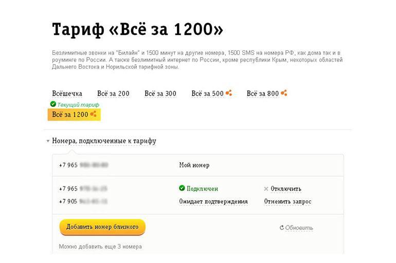 Тариф Все за 1200